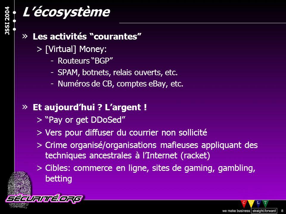 L'écosystème Les activités courantes [Virtual] Money: